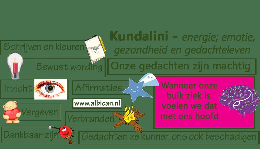 Kundalini, energie
