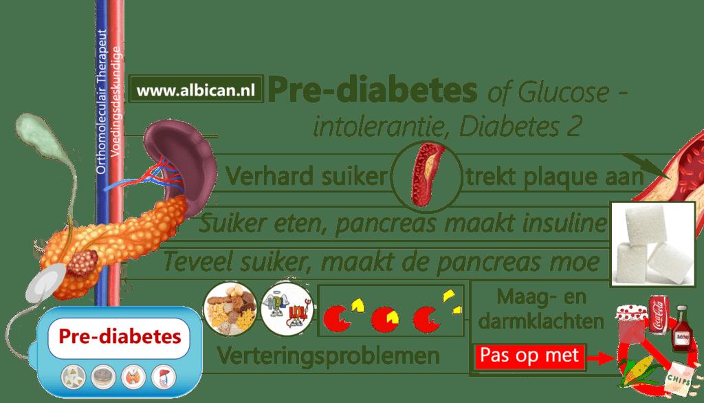 Pre-diabete
