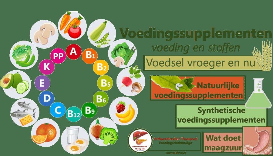 Voedingssupplementen, voeding